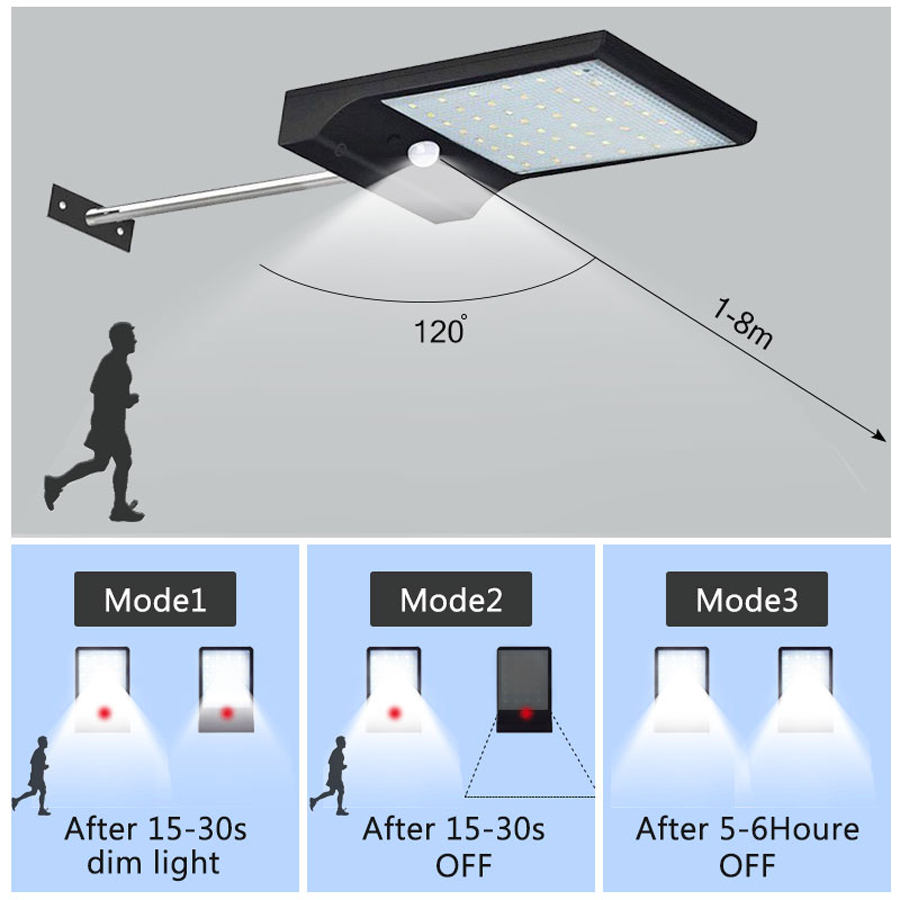 36LEDs PIR motion sensor Solar Straße licht 3 modi Outdoor solar licht wand lampe Wasserdicht Energiesparende Yard Pfad hause Garde (4)