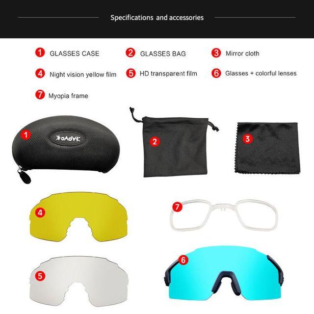 Photochromic Cycling Glasses 5