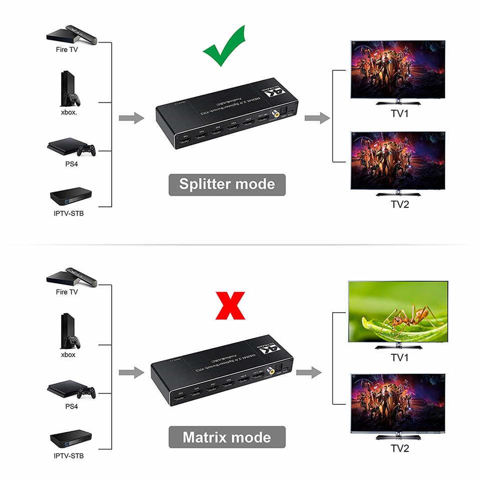 2020 K HDMI Switch 4 4x Toslink Optical & Coaxial 4 Em 2 2 com Controle Remoto Interruptor Para Fora HDMI PS4 4 porta do Switch HDMI 2.0 Para Apple TV