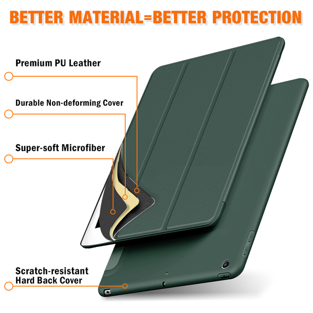 2019 iPad 10.2 Case For iPad 7th Generation Cover For 2017 2018 iPad 9.7 5/6th Air 2/3 10.5 Mini 4 5 2020 Pro 11 Air 4 10.9 1