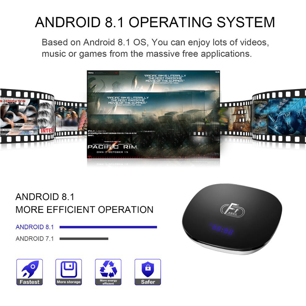 Image 4 - A95X F1 Android 8.1 TV Box Amlogic S905W Quad Core Android Digital TV BOX Support 4K WIFI HDMI RJ45 Media Player Set Top Boxes-in Set-top Boxes from Consumer Electronics