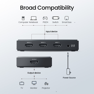 Image 3 - Ugreen HDMI 2.0 HDMI Switch 3 Ports 4K 60Hz 3X1 for Mi Box PS4 Nintendo Switch PC 3 In 1 Out 3 Ports HDMI Switcher Splitter