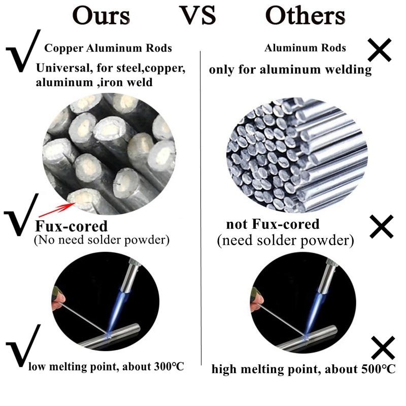 Универсальный медный алюминиевый фуксированный электрод сварочные стержни легко расплавляемая проволока для сварки стальных медных алюм...