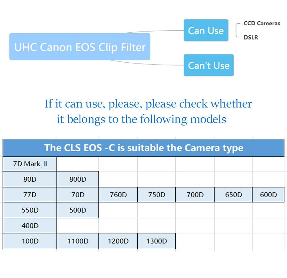Svbony filtro cls clip-on eos clipe de