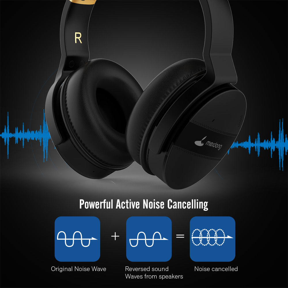 COWIN E8A ANC Noise Cancelling Over ear Headphones Wireless Bluetooth Headset 20 Hrs Music Gaming Computer Travel Headphone - 3