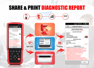Image 4 - LAUNCH X431 CRP429C Auto OBD2 diagnostic tool support Engine/ABS/Airbag/AT and 11 Service CAR Code Reader PK CRP479 X431 V
