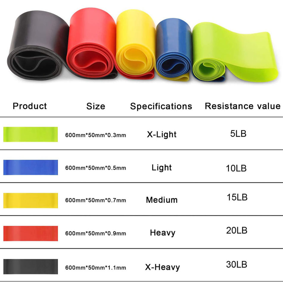 Gym Fitness Resistance Bands for Yoga Stretch Pull Up Assist Bands Rubber Crossfit Exercise Training Workout Equipment 5