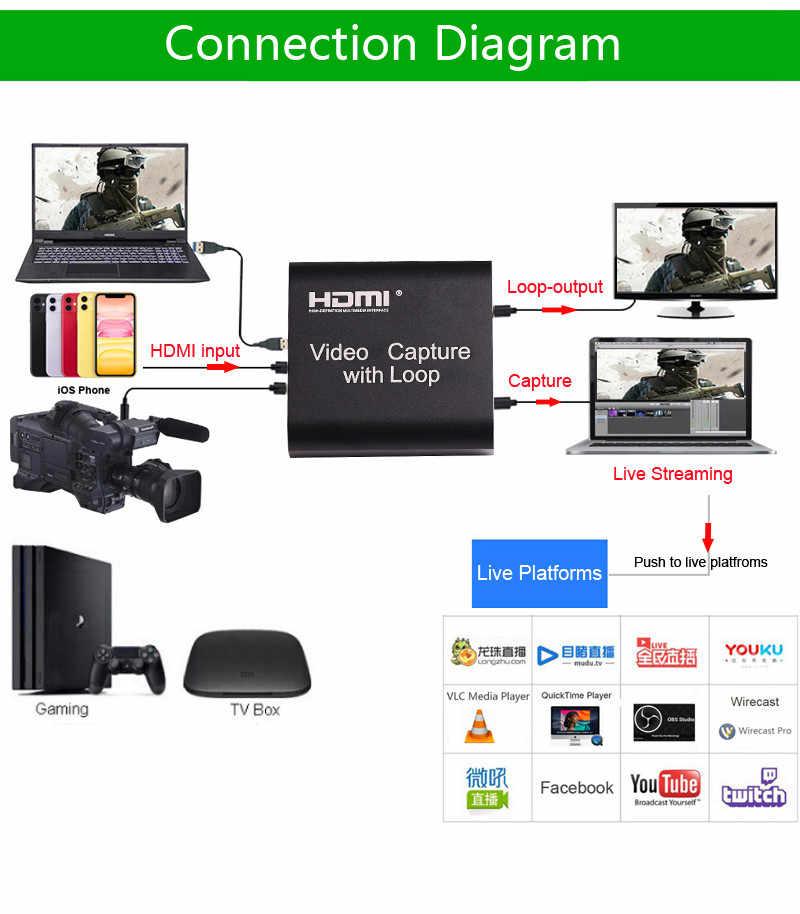 1080P 4K HDMI Dispositivo de Captura de Vídeo HDMI Para USB 2.0 placa de Captura de Vídeo Dongle Jogo Gravar Streaming Ao Vivo transmissão Local Loop Out
