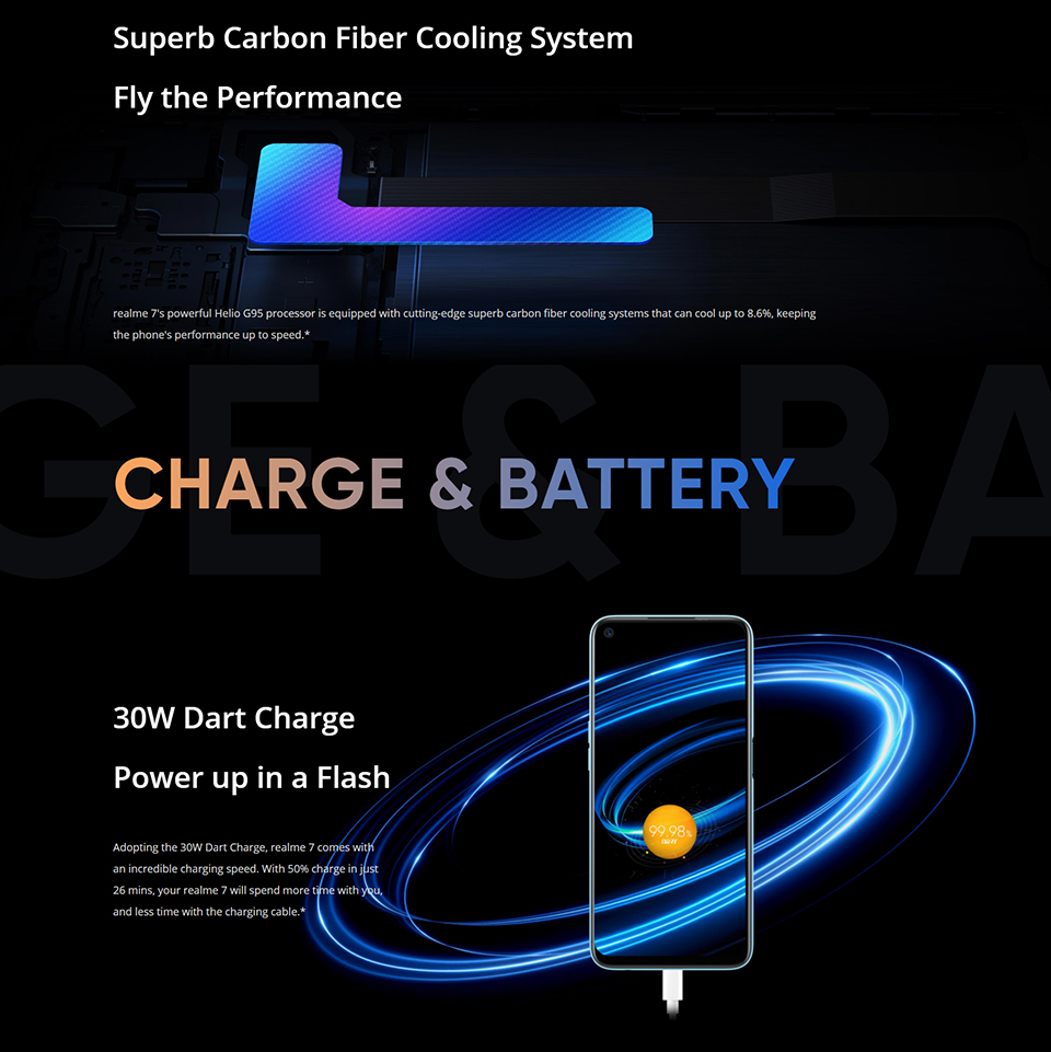 Global Version realme 7 8GB 128GB Helio G95 6.5'' 90Hz Ultra Smooth Display 30W Dart Charge 48MP AI Quad Camera 5000mAh Battery