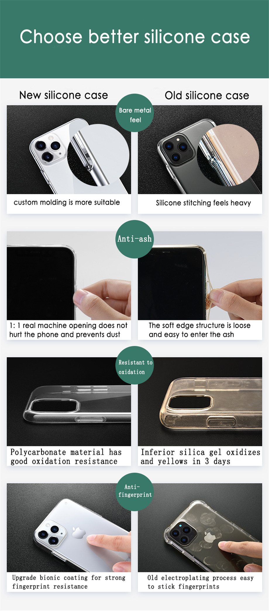 Ultra Thin Transparent Silicone Phone Case For iPhone 12 Mini