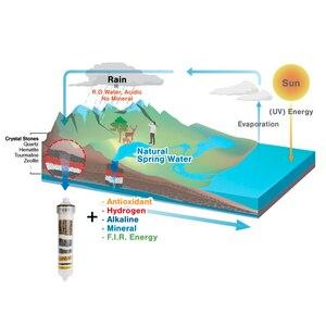 Image 3 - Coronwater IALK 101 Alkaline Water Filter Cartridges Post Filter Cartridge for Reverse Osmosis Water Purification