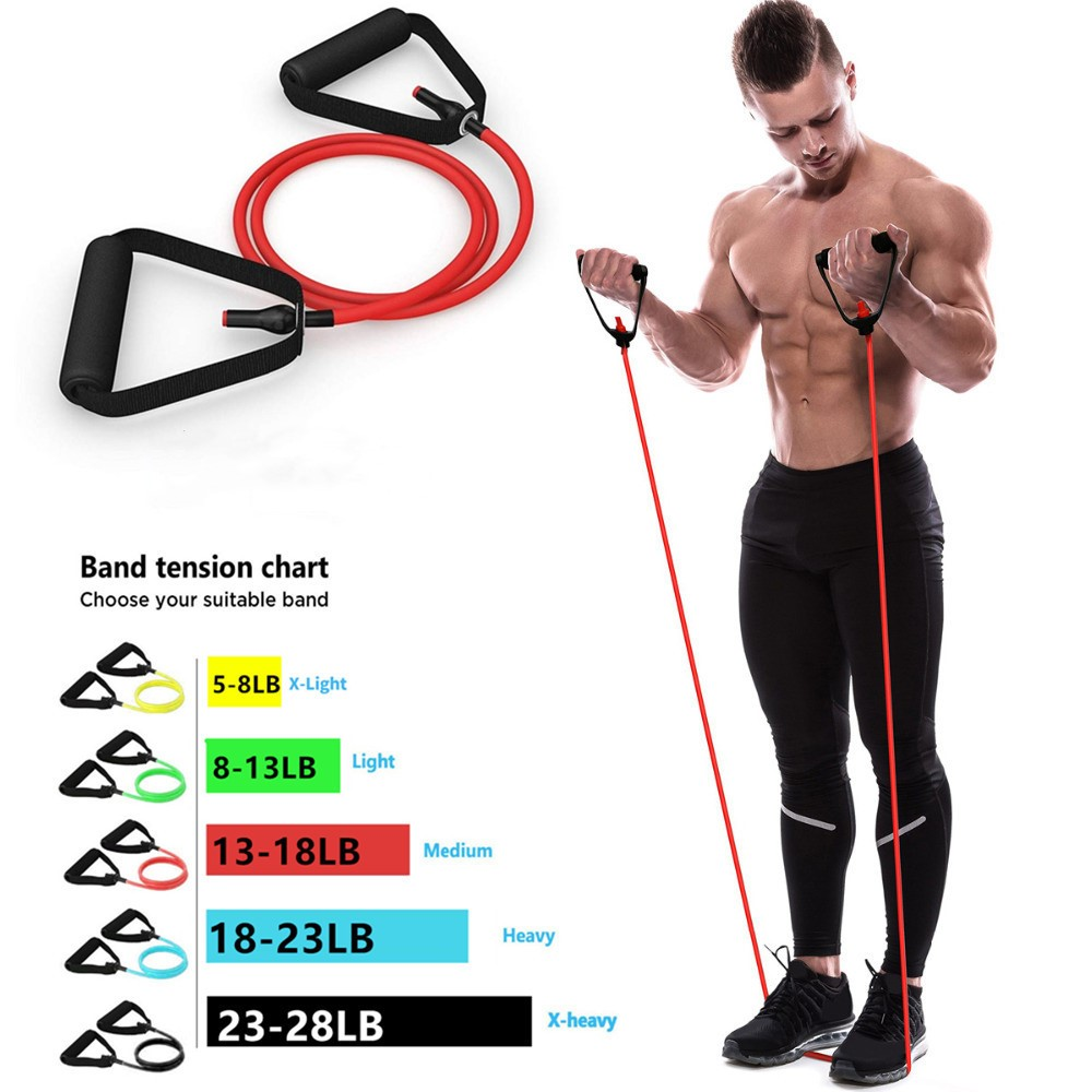 5 Levels Resistance Bands with Handles Yoga Pull Rope Elastic Fitness Exercise Tube Band for Home Workouts Strength Training(China)