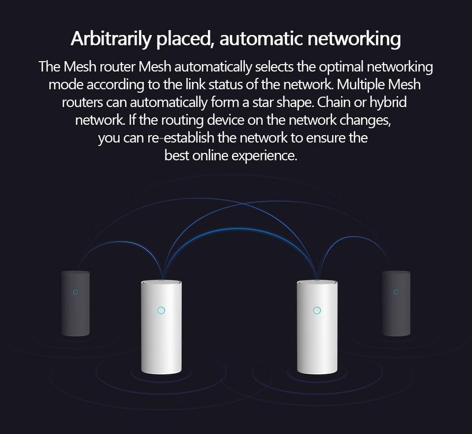 Original Xiaomi Mi Router Mesh WiFi 2.4G 5GHz High Speed 4 core CPU 256MB AC1300+1000M LAN+1300M Signal Amplifier WiFi Router (10)