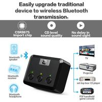 bluetooth 5.0 Transmitter 2 in 1 Wireless Adapter HD Audio 3.5mm Low Latency Optical RCA AUX For PC Computer TV Car Music Stereo