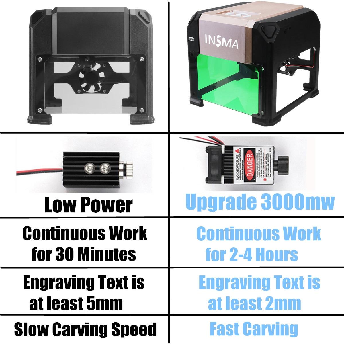 3000 mW CNC Laser Engraver DIY Logo Mark Printer Laser Engraving Carving Machine for FOR Windows for Mac OS System 5