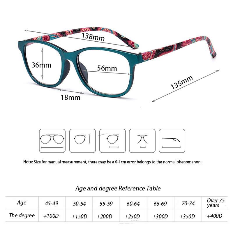 Image 3 - RBENN 3 Pack Ladies Reading Glasses with Bags Spring Hinges Pattern Stylish Reader for Women Men Reading EyewearWomens Reading Glasses   -