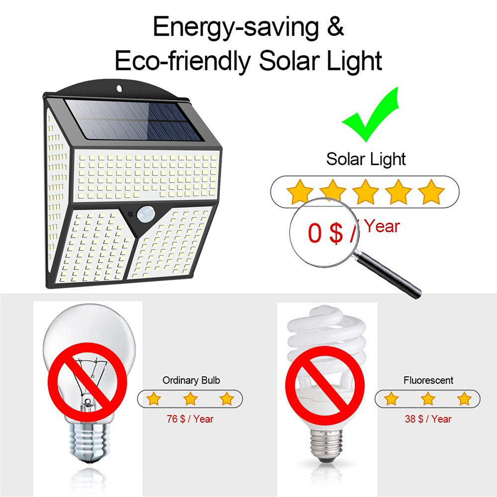 318 – 436 LED Solar Light emitting-color: 1 PC 318 LED 1 PC 436 LED 2 PCS 318 LED 2 PCS 436 LED 4 PCS 318 LED 4 PCS 436 LED  https://flxicart.com