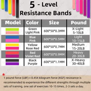 Fitness Resistance Bands Rubber Bands For Fitness Resistance Bands Elastic For Sport Bodybuilding Resistance Band Fitness Sport 5