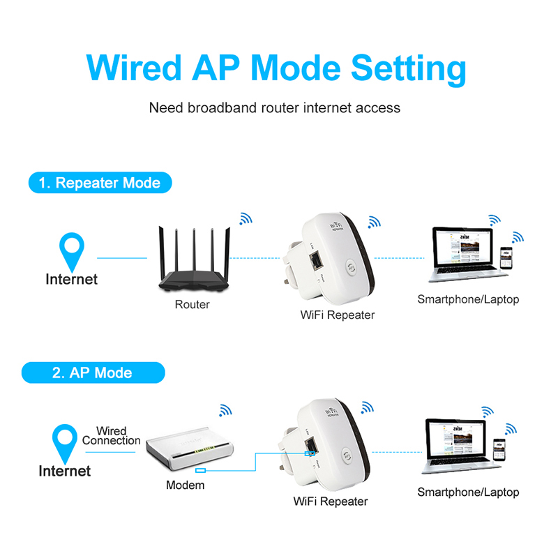 Wireless WiFi Repeater WiFi Extender 300Mbps Router WiFi Signal Amplifier Wi Fi Booster Long Range Wi-Fi Repeater Access Point 2