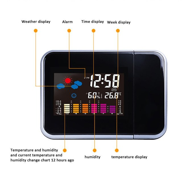 LED Digital Projection Alarm Clock Temperature Thermometer Desk Time Date Display Projector Calendar USB Charger Table Led Clock 5