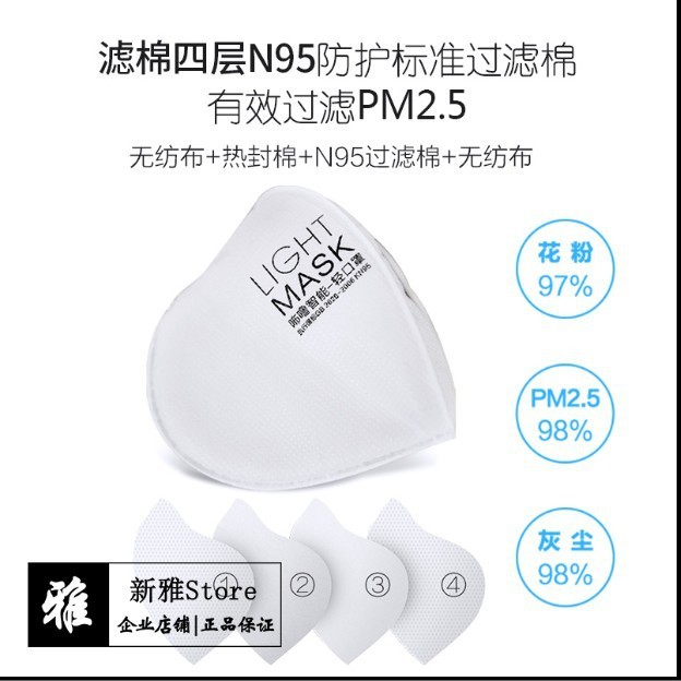 KN95 Anti Haze Masks Men and Women Ventilation Dust-Proof Smart Electric Mask Thin Face Breathable Filter Mask 4
