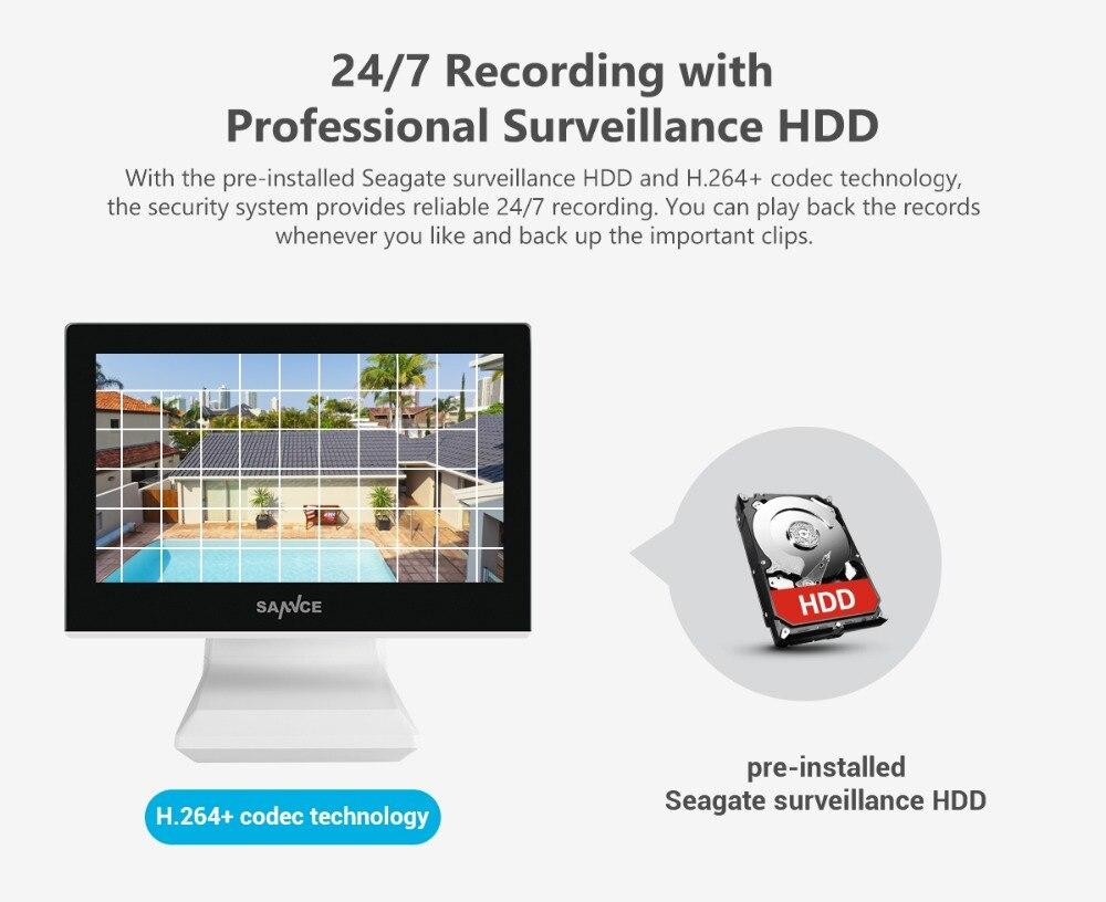 Sannce 4ch 1080 p sistema de segurança
