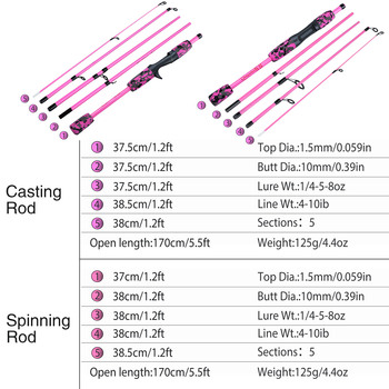 Best Sougayilang 5 Section Portable Travel Fishing Rod Ultralight Weight Fishing Rods cb5feb1b7314637725a2e7: Black|black|black|black|black|Fluorescent yellow|Fluorescent yellow|Fluorescent yellow|Pink|pink|pink|pink yellow|pink yellow|yellow pink|yellow pink