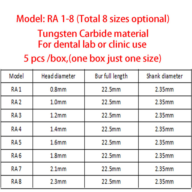 5 Pcs Dental product RA round bur Dental Lab Tungsten Carbide Burs  low speed Tungsten Carbide Burs RA bur 1