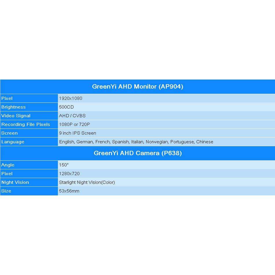 GreenYi 9 pulgadas AHD 1920x1080 4ch grabador DVR Monitor de coche vehículo camión visión nocturna cámara de visión trasera compatible con grabación de tarjeta SD