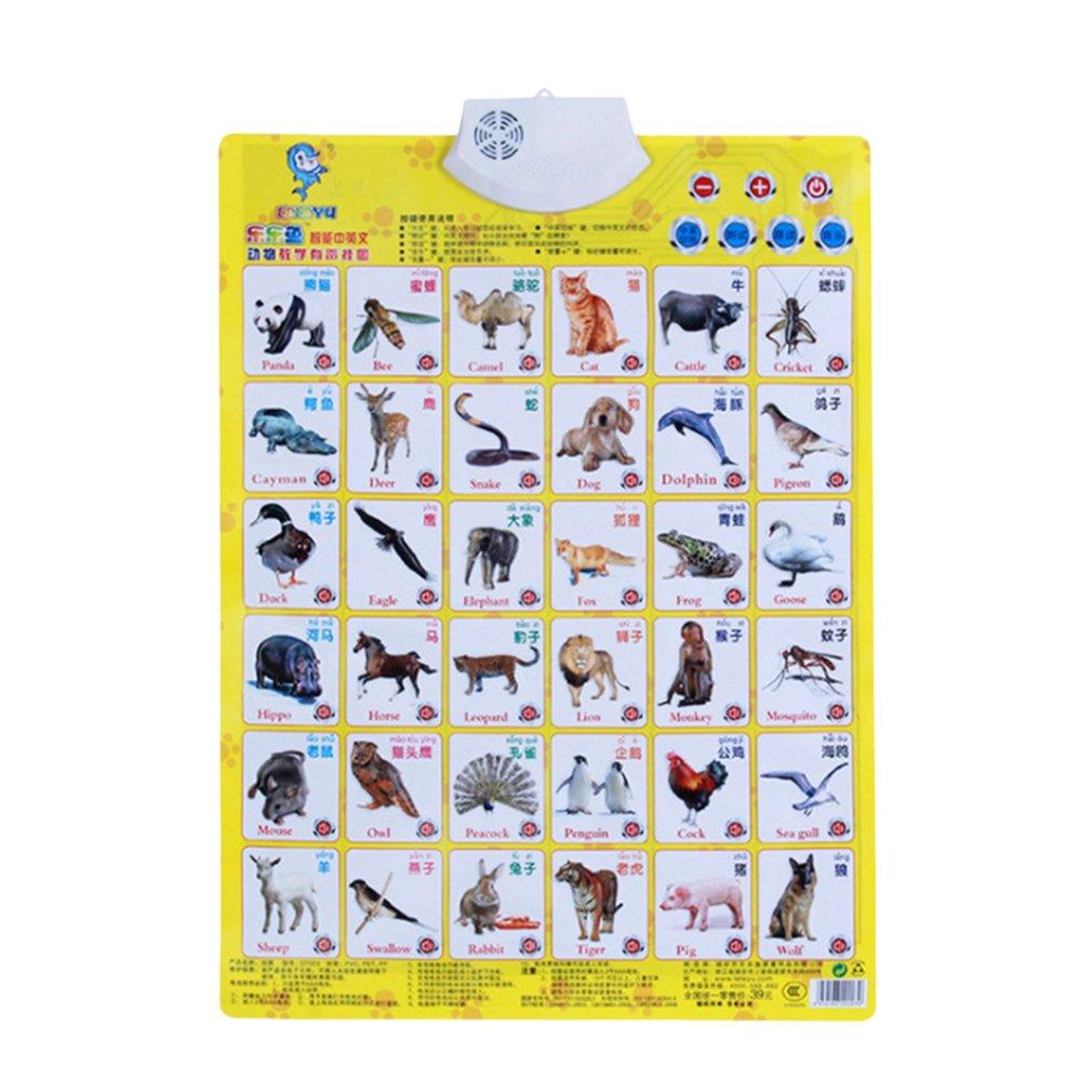 Sound Wall Chart Electronic Alphabet English Learning Machine Multifunction Preschool Toy Audio Digital Educational Toy Children