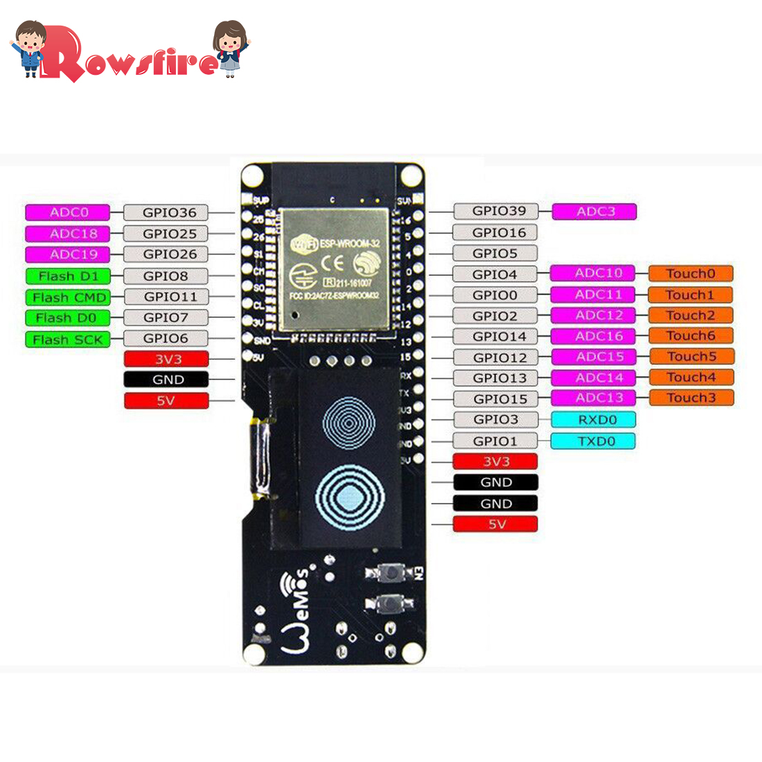 ESP32 OLED Module Wife Wireless Bluetooth Module For Arduino