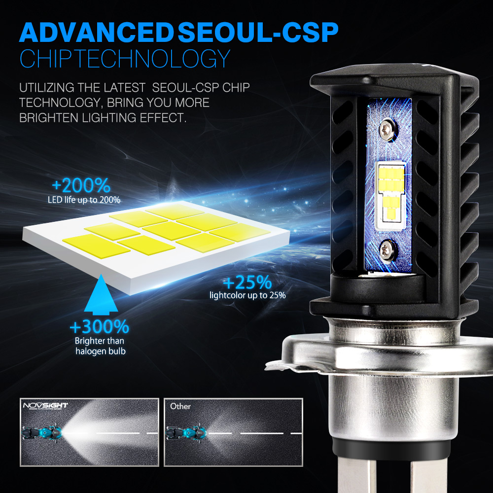 Novsight 6500K  Motorcycle Headlight H4 Led Ed Scooter Motorbike Lamp 35W 4,000LM Seoul-CSP LED Chips Waterproof And Dustproof