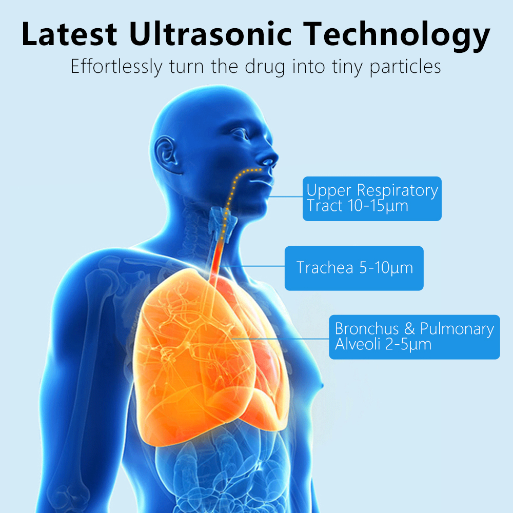 f423f4d9e5170f0555d1bb92890ab0c9_Usb-Oplaadbare-Vernevelaar-Handheld-Astma-Inhalator-Verstuiver-Voor-Kinderen-Kids-Volwassen-Huishoudelijke-Gezondheidszorg-Mini-Draagbare-Vernevelaar