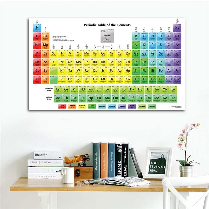 Periodic Table Of Elements Poster Science Chemistry Chart For Classroom Students VDX99