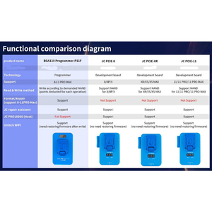 Image 5 - JC P11 BGA110 מתכנת עבור iPhone 8/8P/X/XR/XS/XSMAX NAND פלאש עבור SYSCFG נתונים שינוי & לכתוב תיקון