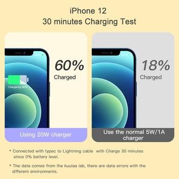 Зарядное устройство KUULAA 20 Вт, для iPhone 12 Pro Max 11 Pro Max XS 8