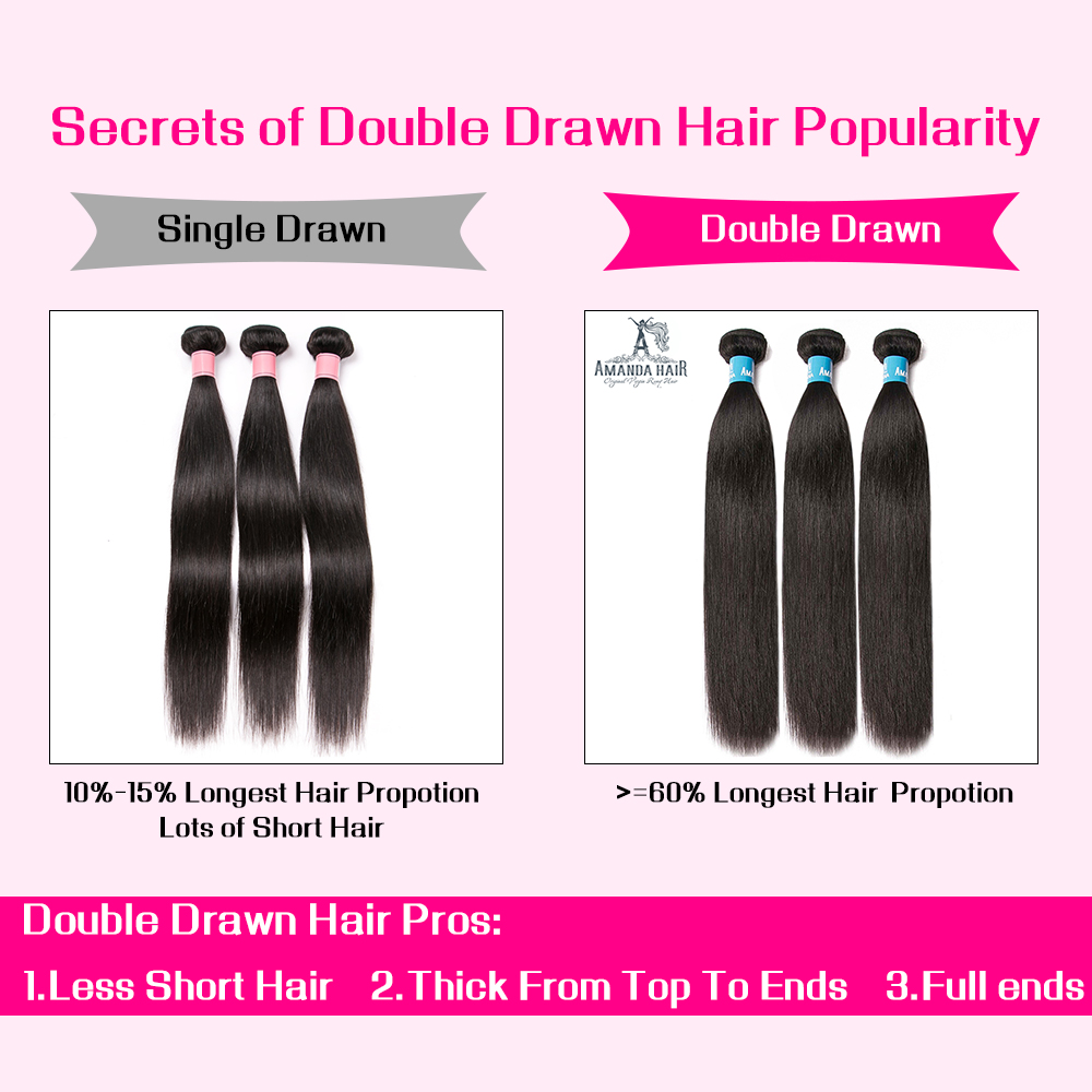 Amanda Double Drawn  with Kim K Closure 3 Bundles  Straight  Virgin Hair Bundles With 2x6 Closure 2