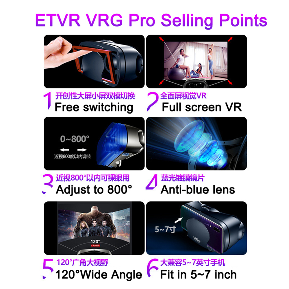 ETVR 3D Movies Games Glasses VR Box Google Cardboard Immersive Virtual Reality Headset with Controller Fit 5-7 inch Smart phone 4