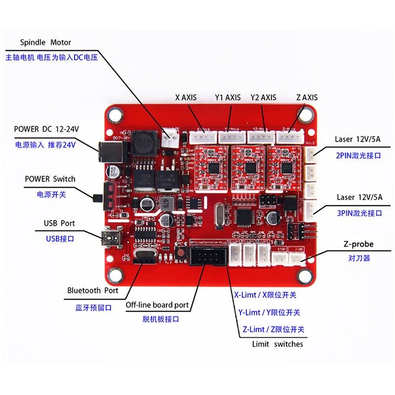 Scheda di controllo macchina per incisione cnc porta USB aggiornata, - Parti di macchine per la lavorazione del legno - Fotografia 2