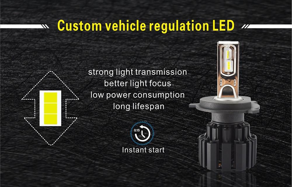 H4/9003/HB2 Hi/lo Beam D1 H7 H11 9005 9006 светодиодный автомобильный фары 13600LM 100W Светодиодный противотуманный фонарь лампы 6000K - 5