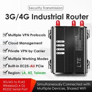 4G/3G LTE przemysłowe bezprzewodowy router wi-fi 2.4HZ 300 W/gniazdo karty sim EC25-AU Mini PCIe Modem szeroki zakres napięcia DC7V-35V VPN przy użyciu protokołów PPTP L2TP