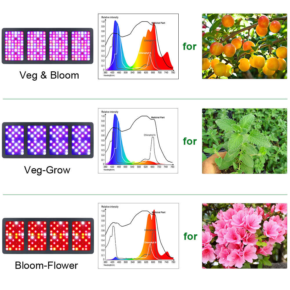 Famurs led ışık büyümek tam spektrum 800W/1500W/2000W/3000W reflektör üçlü çip led bitki ışık büyüyen iç mekan lambası bitkiler