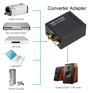 Image 4 - 3.5mm דיגיטלי לאנלוגי ממיר אודיו מגבר מפענח אופטי סיבי קואקסיאלי אות אנלוגי סטריאו אודיו מתאם