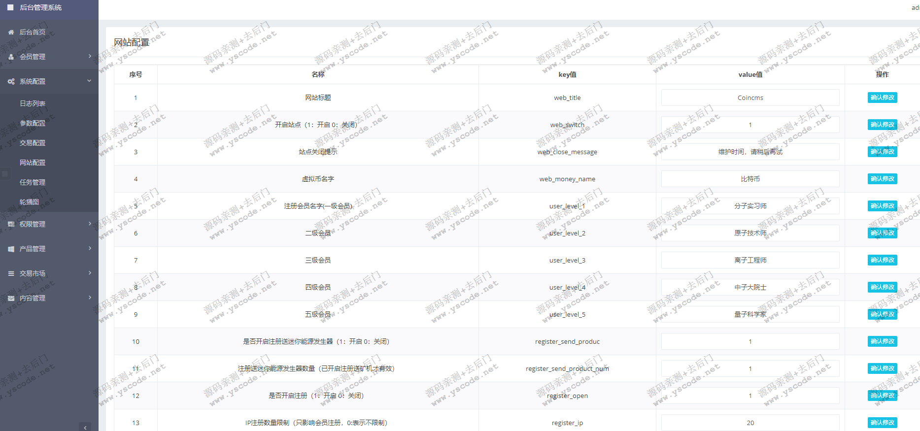 Thinkphp5区块链+挖矿,数字资产,运营级矿机市场完整开源(已测试)插图5