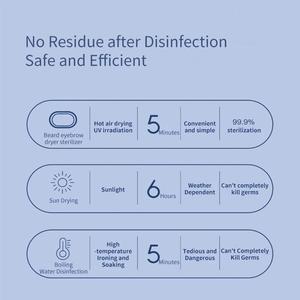 Image 4 - Xiaomi Drogen Uvc Desinfectie Machine Ultraviolette Kiemdodende Sterilisator Verwijderen Meeldauw Deodorizer Ontvochtigen Dagelijkse Benodigdheden