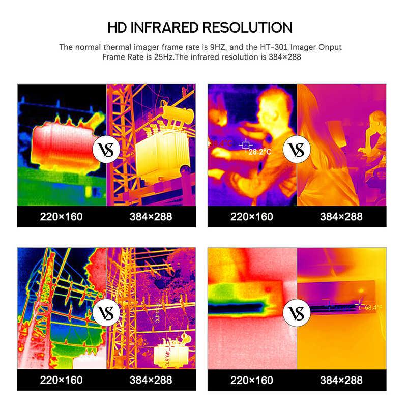 HT-301 USB тепловизор инфракрасное тепловое мобильное инфракрасное камера абсолютно новое качество Android C мобильное инфракрасное камера