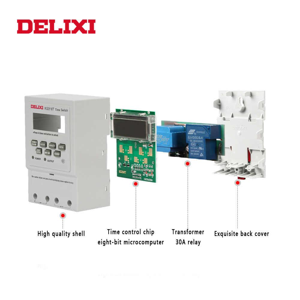 DELIXI temporizador interruptor relé AC/DC 24V LCD Digital potencia electrónica semanal 7 días temporizador programable control con montaje en carril Din