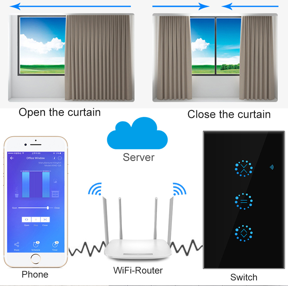 110-240V Intelligent House Smart Curtains  Wall Switch Wireless Remote Control By  Alexa Google Home App Control MAX 2200W 10A