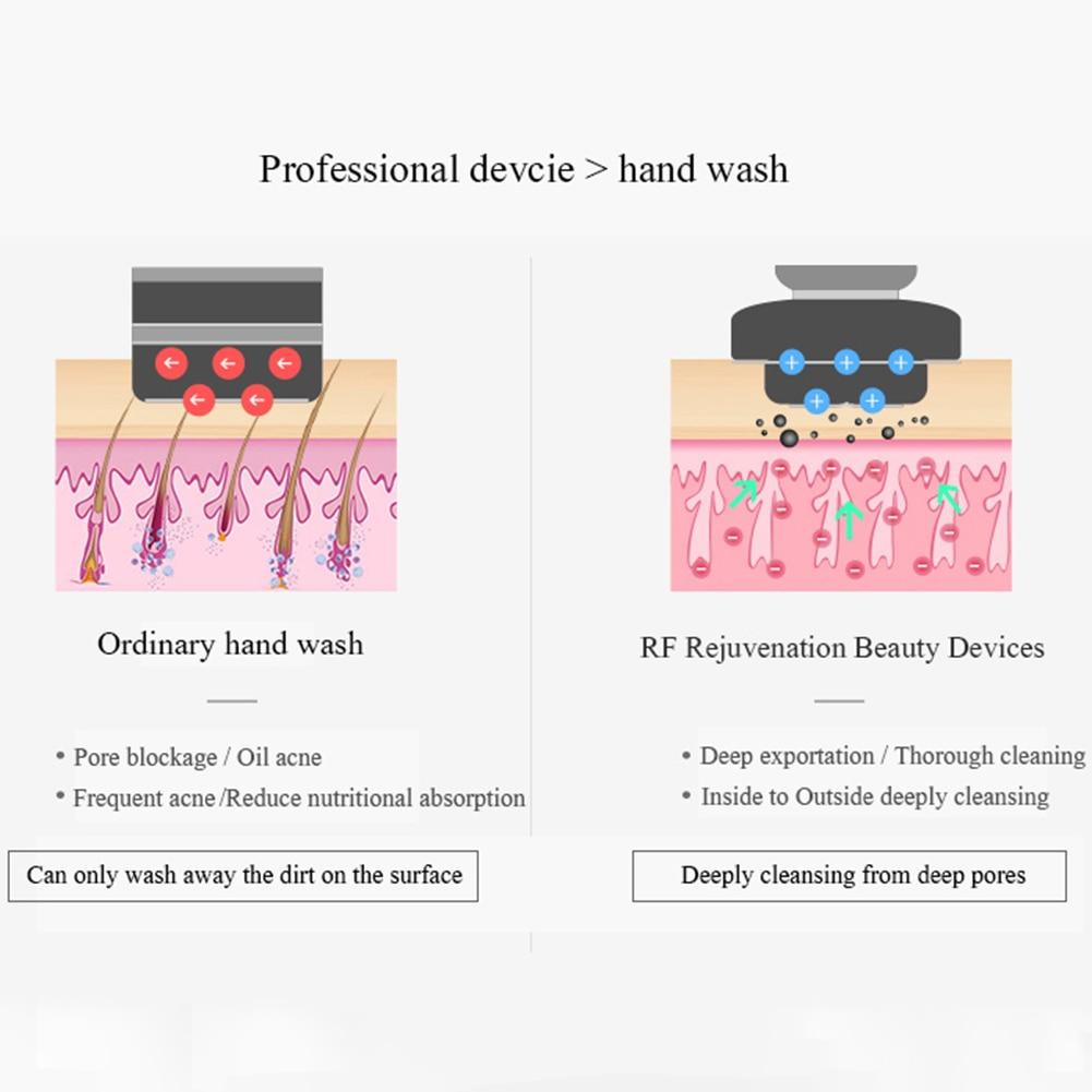 Massageador Facial Rejuvenescimento Da Pele Lifting Facial