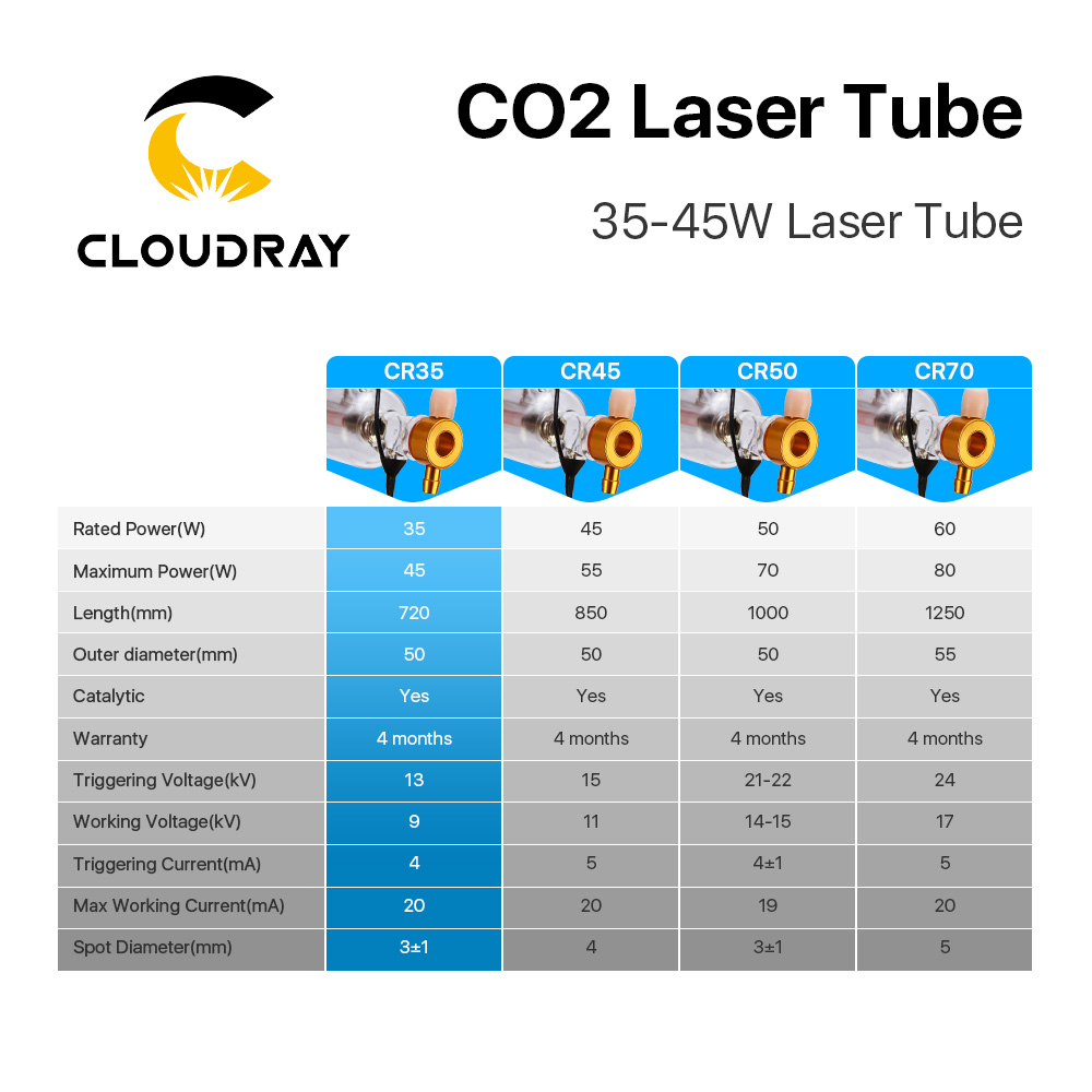 Купить с кэшбэком Cloudray 40W Co2 Laser Upgraded Metal Head Tube 700MM Glass Pipe Lamp for CO2 Laser Engraving Cutting Machine